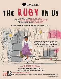 Performance: The Ruby In Us